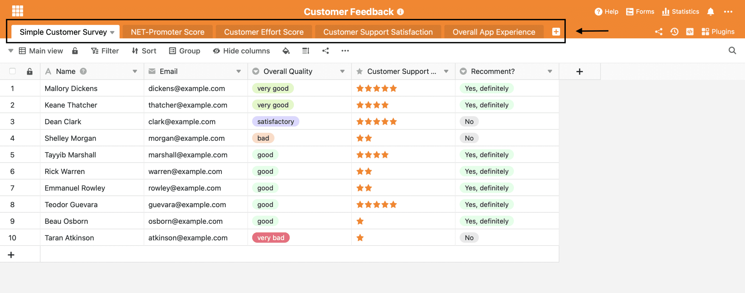 Kundenfeedback Verschiedene Abfragen